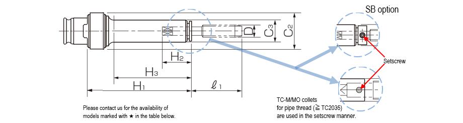 Model TC-M/MO