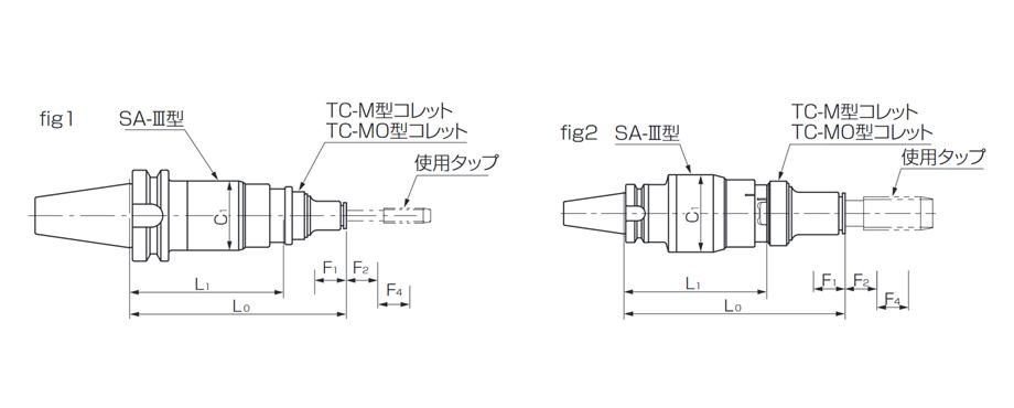 Model BT-SA-Ⅲ