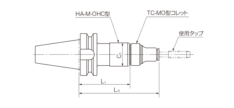 Model BT-HA-M-OHC