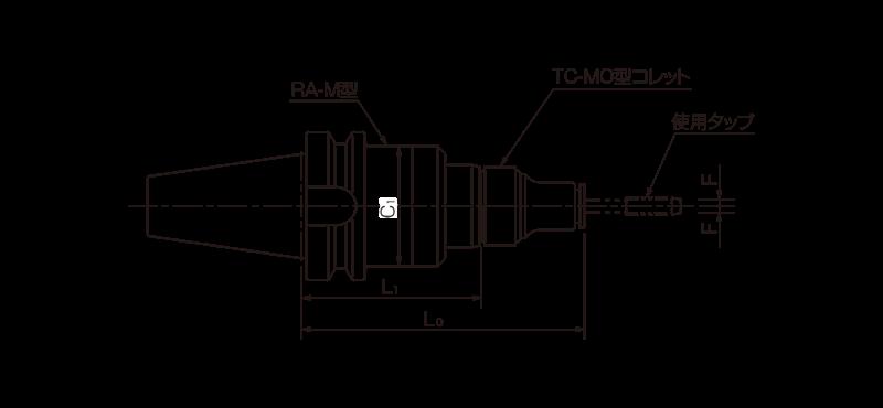 Model BT-RA-M