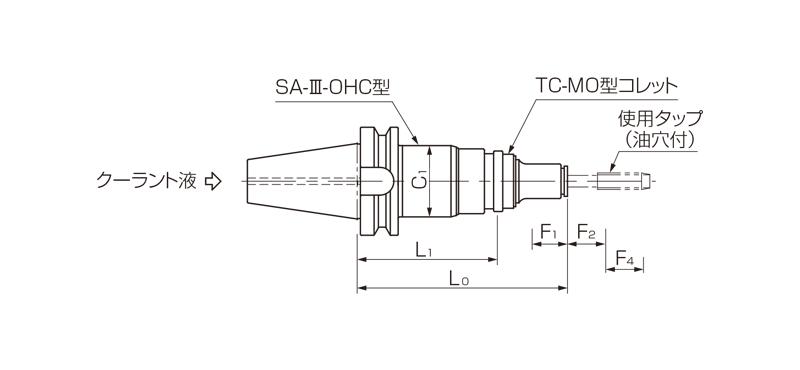 Model BT-SA-Ⅲ-OHC