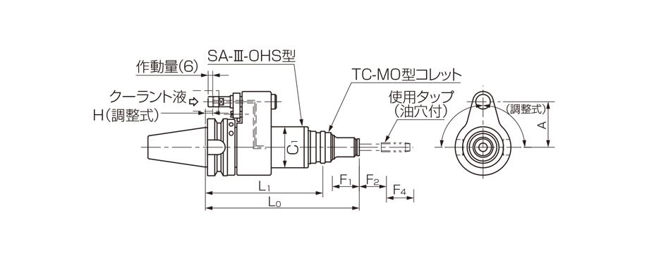 Model BT-SA-Ⅲ-OHS
