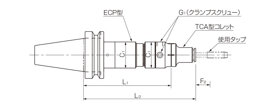 Model BT-ECP