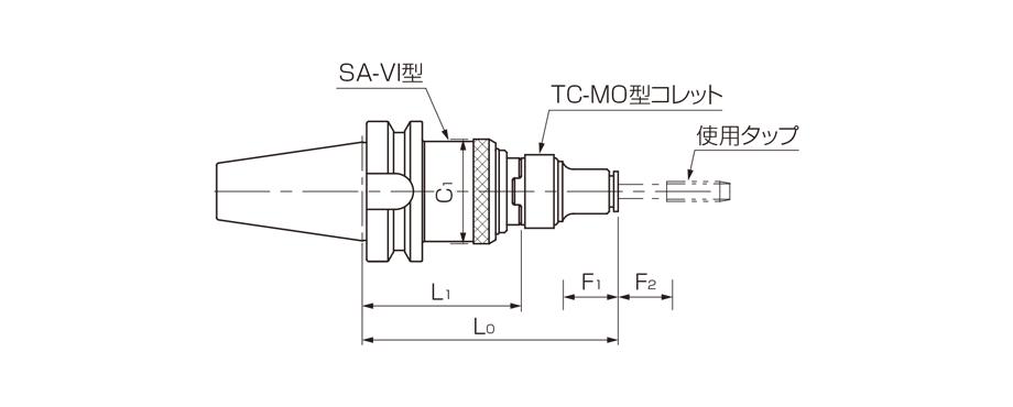 Model BT-SA-Ⅵ