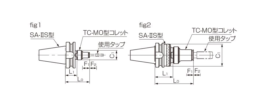 Model BT-SA-ⅡS