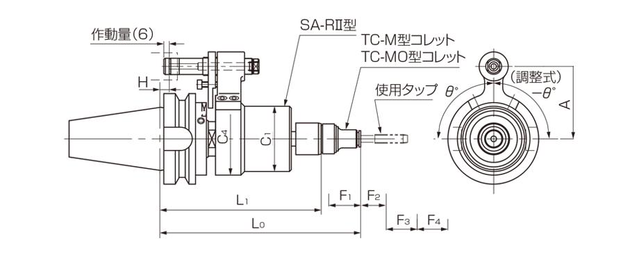Model BT-SA-RⅡ