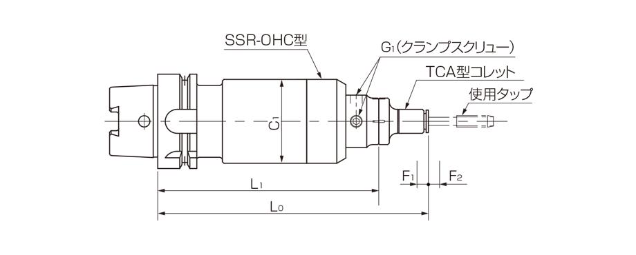 Model HSK-SSR-OHC