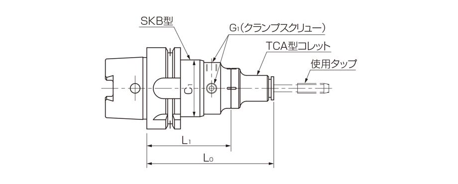 Model HSK-SKB