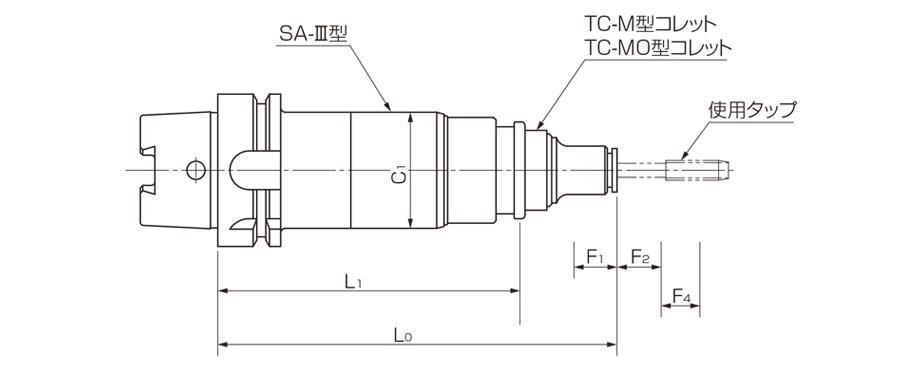 Model HSK-SA-Ⅲ