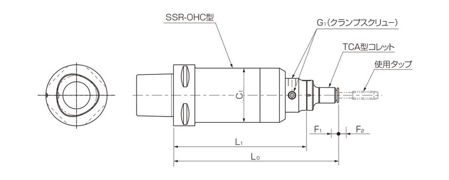 Model C-SSR-OHC