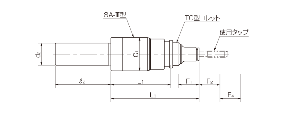 Model ST-SA-Ⅲ
