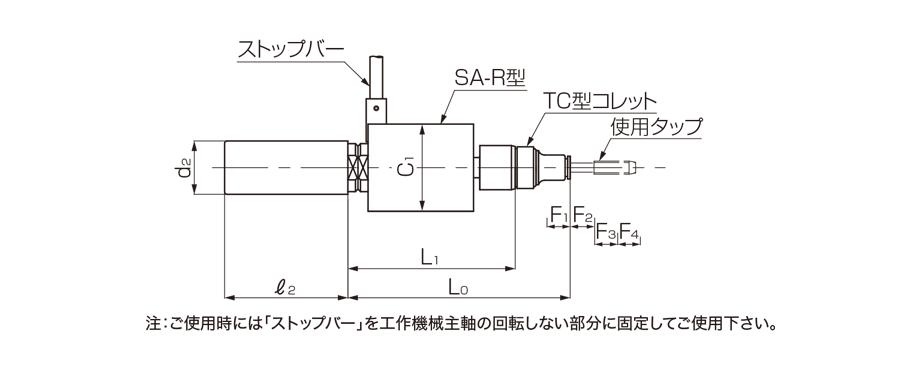 Model ST-SA-R