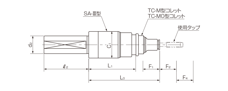 Model STT-SA-Ⅲ