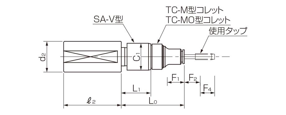 Model STT-SA-V