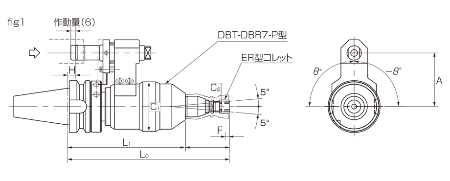 DBT-DBR7-P for Machining Centers