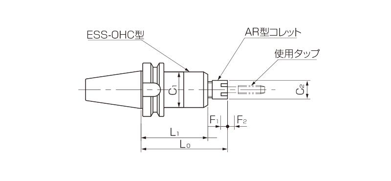 Model DBT-ESS-OHC