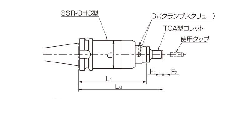 Model DBT-SSR-OHC