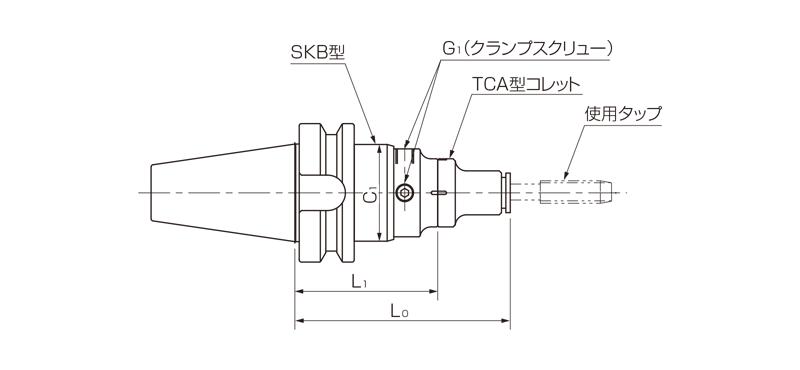 Model DBT-SKB