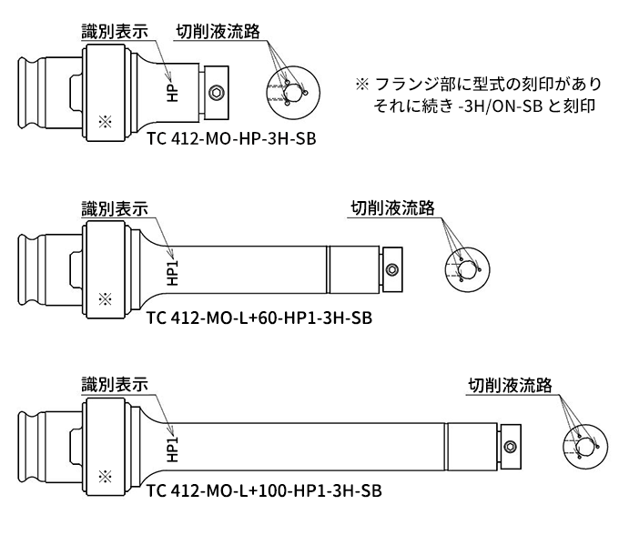 図-4 3H-SB仕様