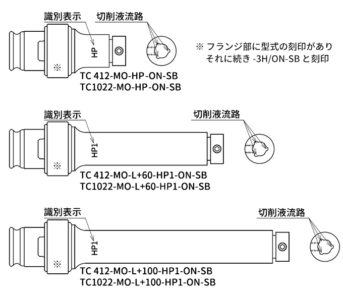 図-5 ON-SB仕様