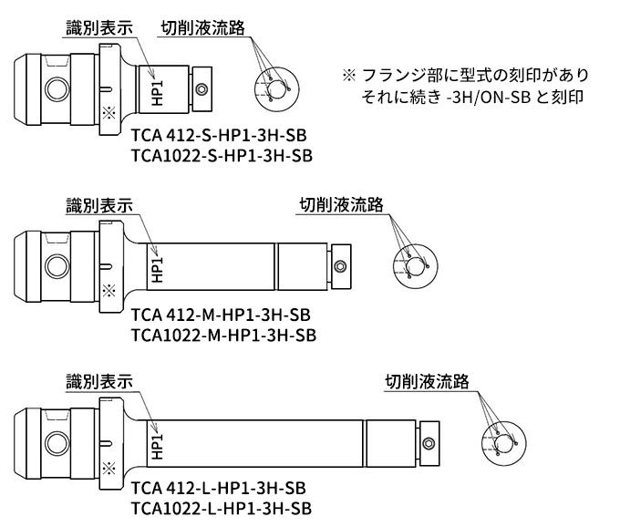 図-7 3H-SB仕様