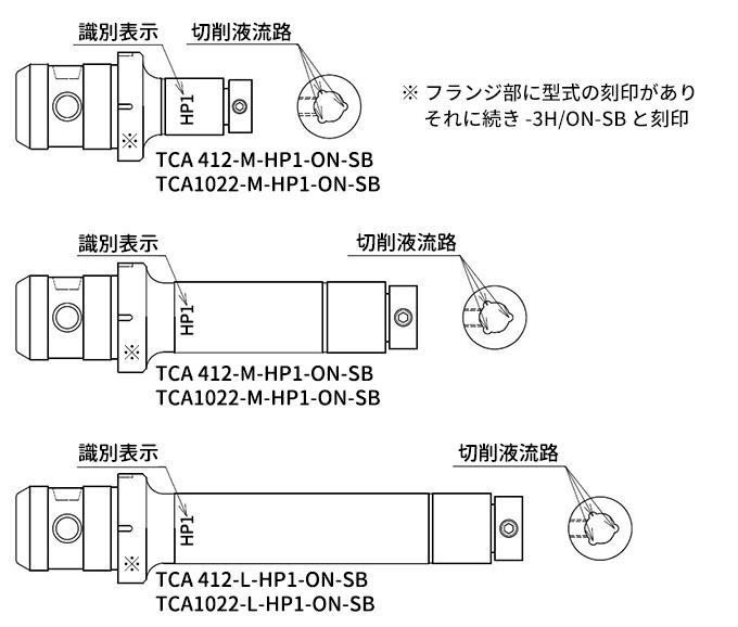 図-8 ON-SB仕様