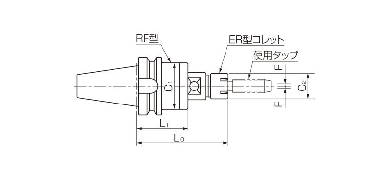 BT-RF型