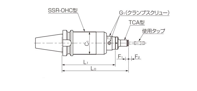 DBT-SSR-OHC型