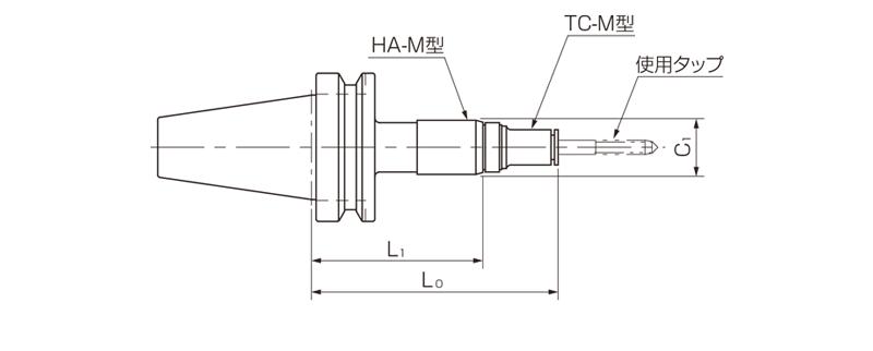 DBT-HA-M型