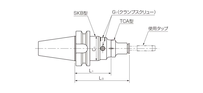 BT-SKB型