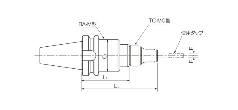 BT-RA-M型