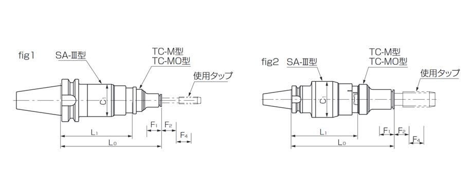 DBT-SA-Ⅲ型