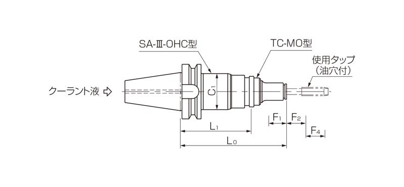 BT-SA-Ⅲ-OHC型