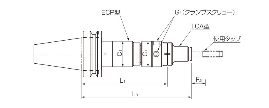 BT-ECP型