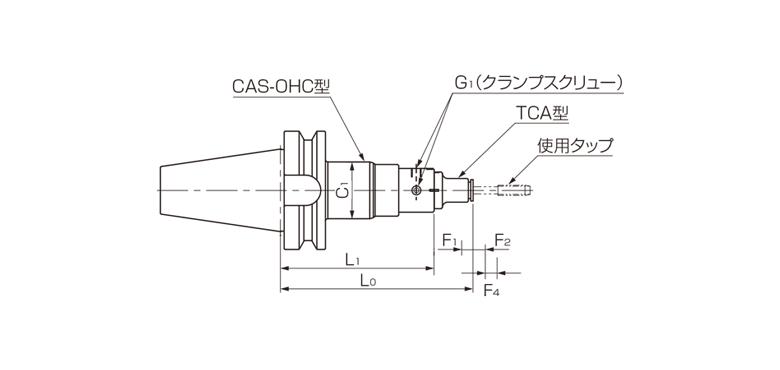 BT-CAS-OHC型