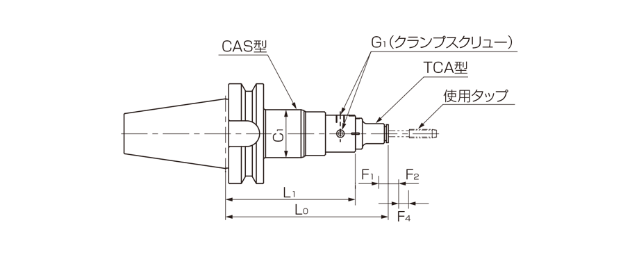 BT-CAS型