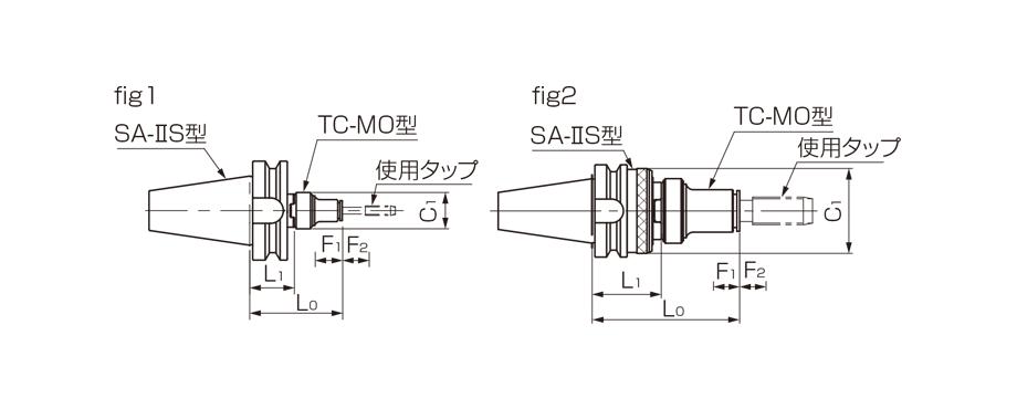 BT-SA-ⅡS型