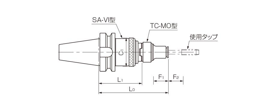 BT-SA-Ⅵ型