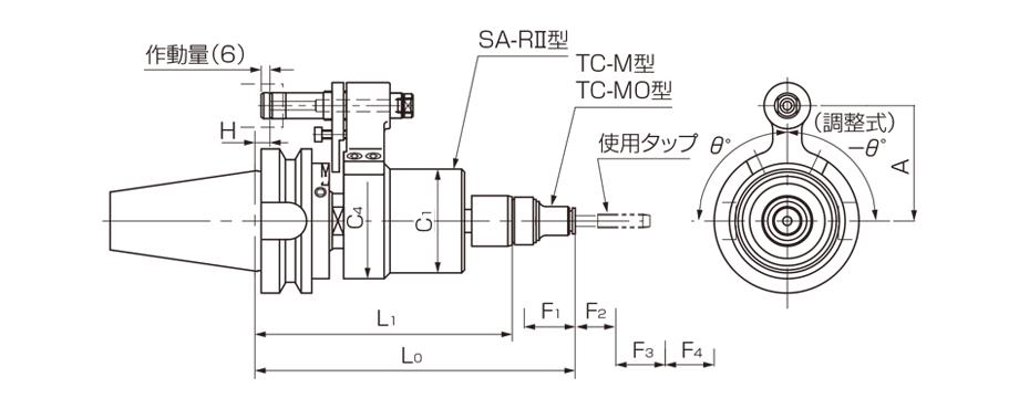 BT-SA-RⅡ型