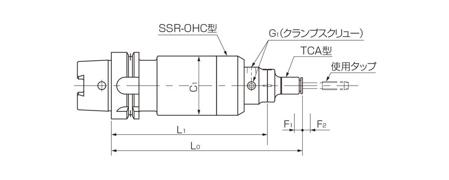 HSK-SSR-OHC型