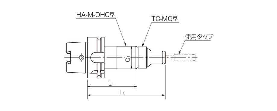HSK-HA-M-OHC型