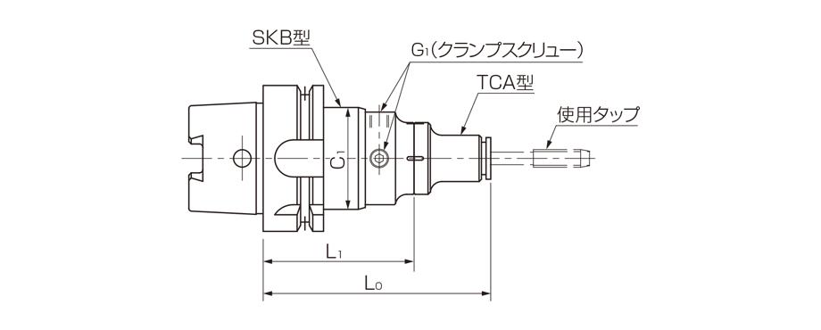 HSK-SKB型