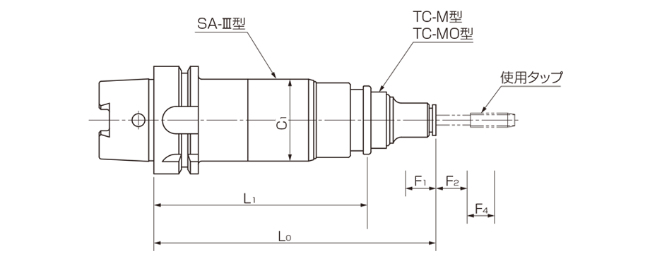 HSK-SA-Ⅲ型