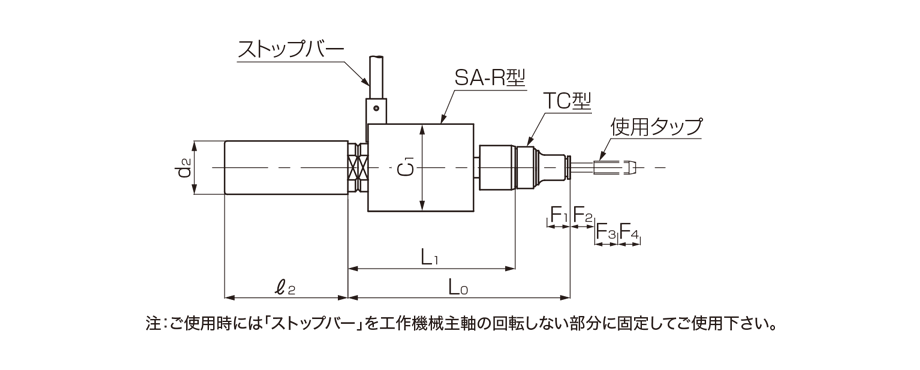 ST-SA-R型