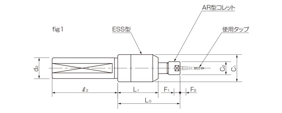 STT-ESS型