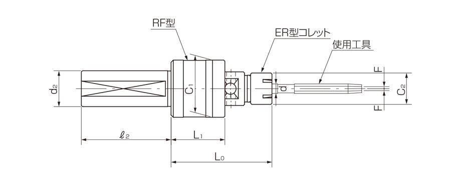 STT-RF型