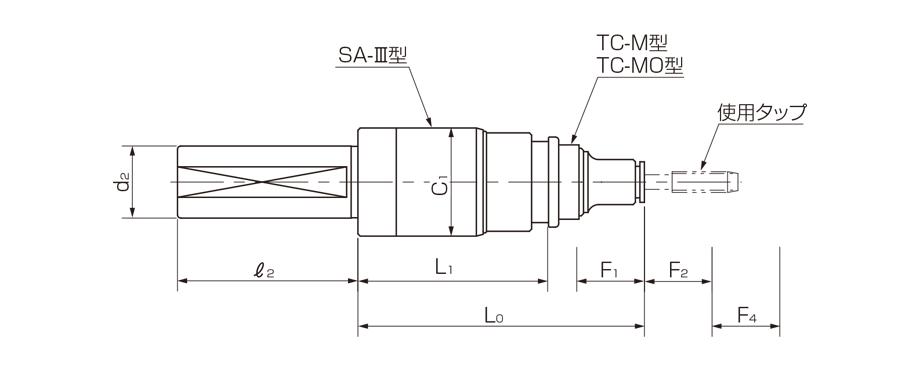 STT-SA-Ⅲ型