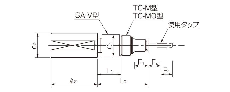 STT-SA-V型
