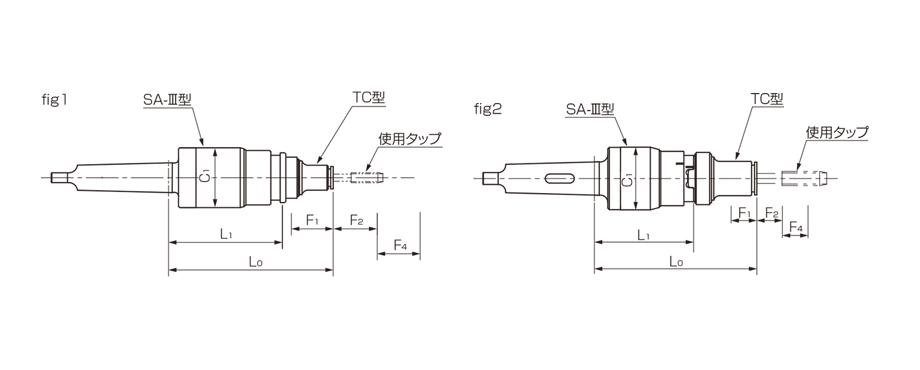 MT-SA-Ⅲ型