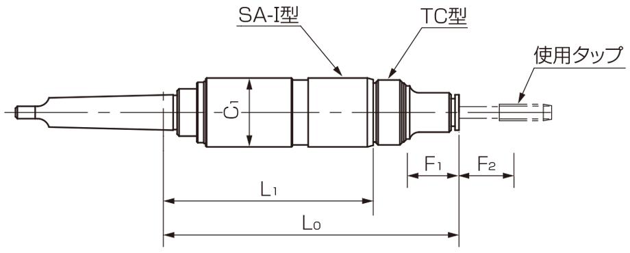 MT-SA-Ⅰ型